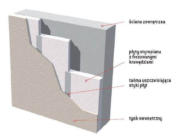 Styropian przyklejony od środka do ściany