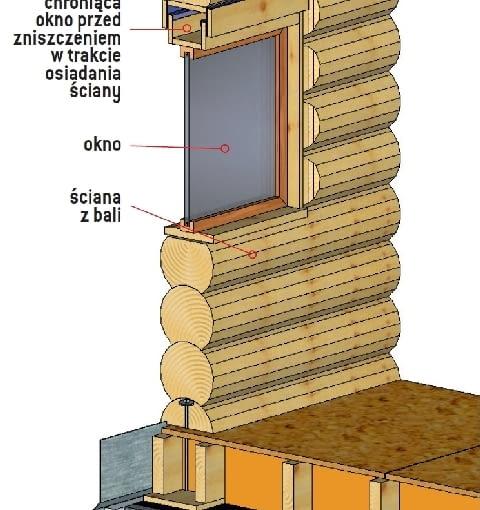 Osadzanie okien i drzwi