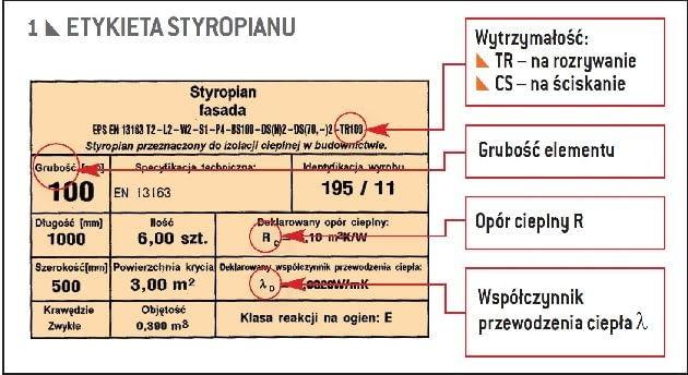 Etykieta styropianu