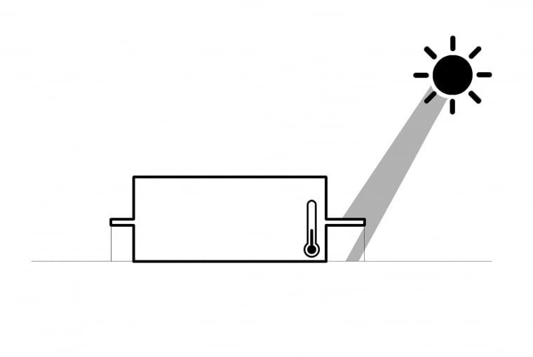 Podcienia zminimalizują efekt nagrzewania wnętrza.