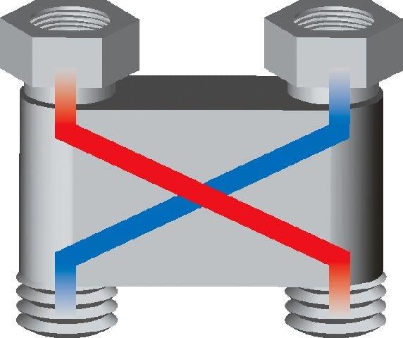 Złącze krzyżowe służy do korygowania wadliwego podłączenia dolnego