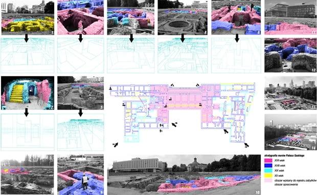 Adaptacja Podziemi Pałacu Saskiego na siedzibę Muzeum Utraconego - stratygrafia