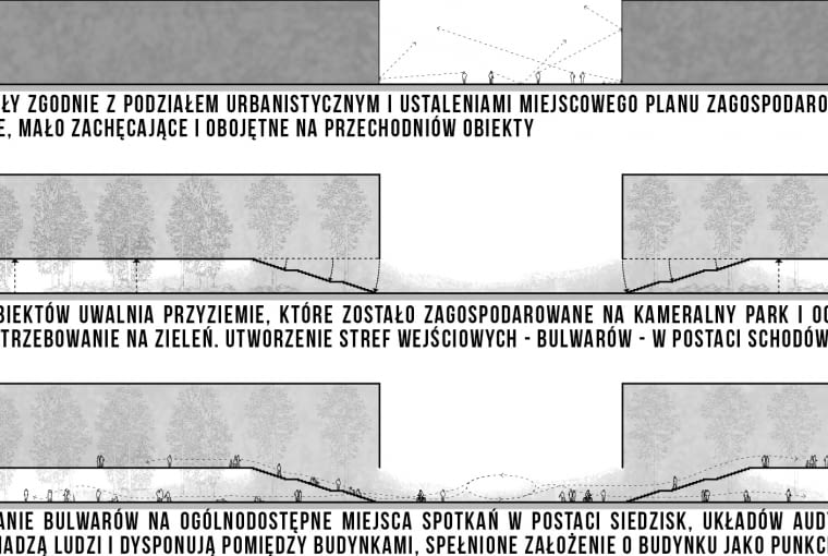 Sklep Apple na pl. Defilad w Warszawie