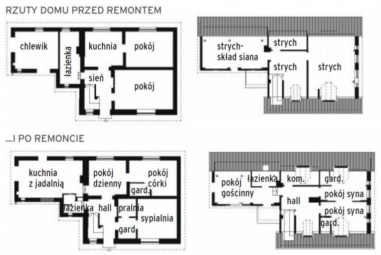 plan pomieszczeń