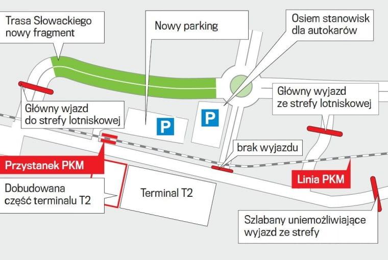 pkm, lotnisko, terminal
