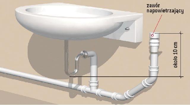 zawór napowietrzający,instalacja kanalizacyjna