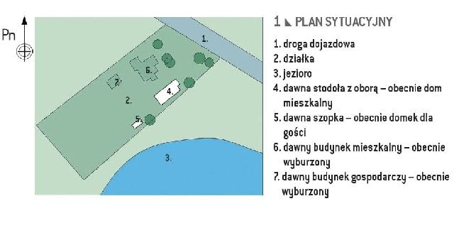 Plan sytuacyjny