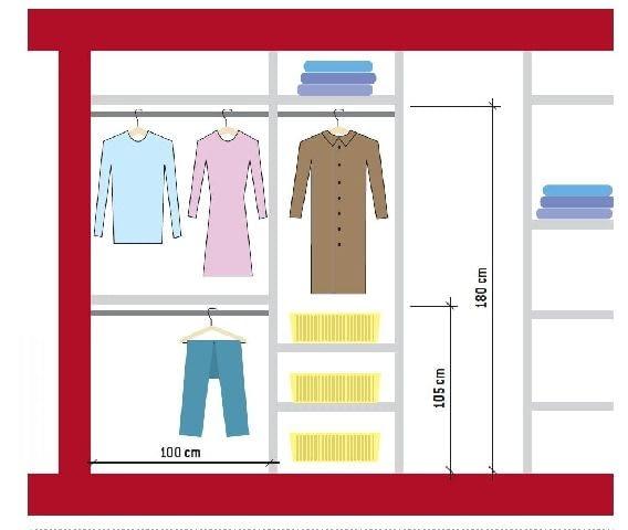 Schemat garderoby