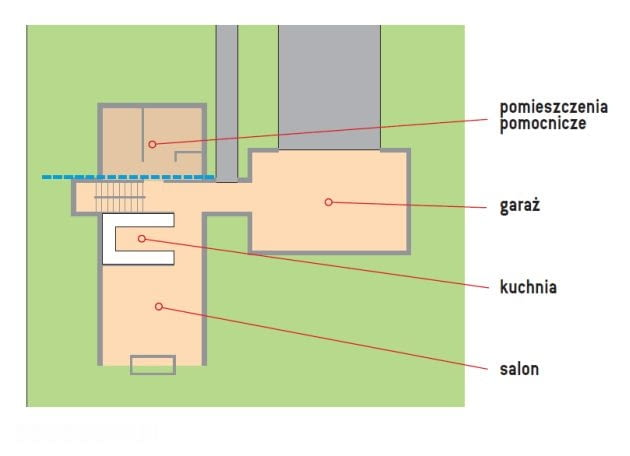 plany domu, rzuty domu