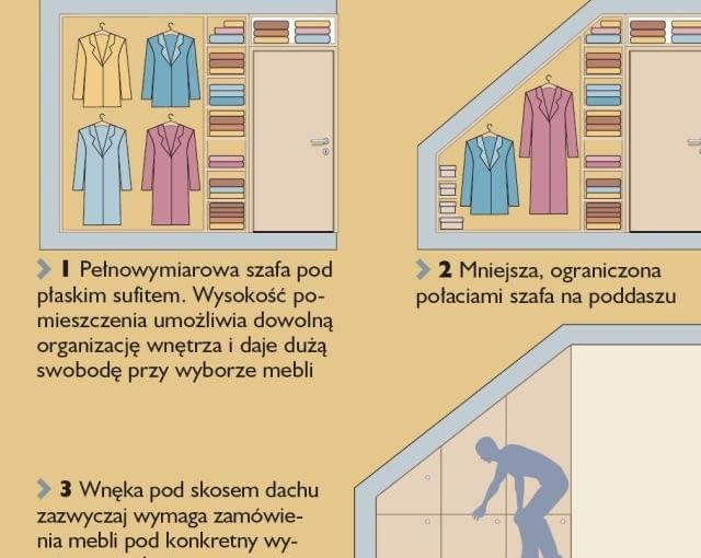 Miejsce w garderobie na poddaszu
