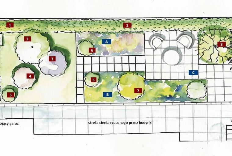 Ogród po północnej stronie