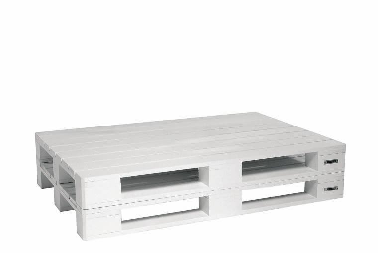 stolik z palet, Fabryka Form