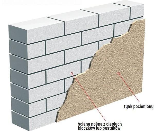 Ściana jednowarstwowa