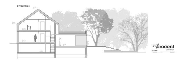 Projekt przebudowy domu z Zalesia Górnego - przekrój
