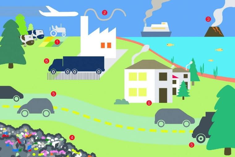 1. Ok. 90% amoniaku i 80% metanu pochodzi z działalności rolniczej; 2. Ok. 60% tlenków siarki powstaje podczas produkcji i dystrybucji energii; 3. Zjawiska naturalne (erupcje wulkanów, burze piaskowe) uwalniają zanieczyszczenia do atmosfery; 4. Metan uwalniany jest głównie ze składowisk śmieci i podczas wydobycia węgla i gazu; 5. Ponad 40% tlenków azotu i prawie 40% pierwotnej emisji PM 2,5 generuje transport drogowy; 6. Przedsiębiorstwa, obiekty użyteczności publicznej i gospodarstwa domowe generują ok. połowy emisji PM2,5 i tlenku węgla