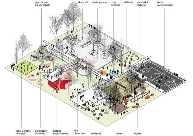 Plan funkcji Skweru na Bemowie
