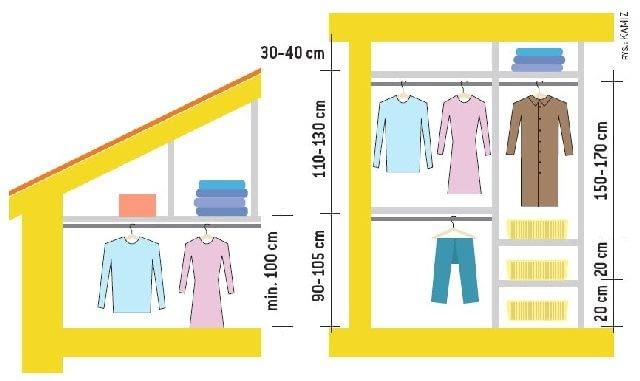 Wysokości poszczególnych półek w zabudowie garderoby