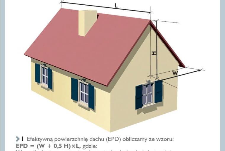 Efektywna powierzchnia dachu