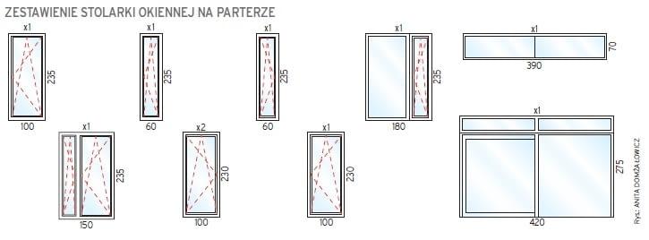 okna, wymiary okien