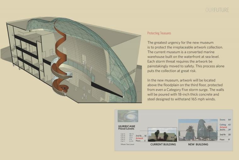 nietypowe, muzeum, usa, architektura organiczna