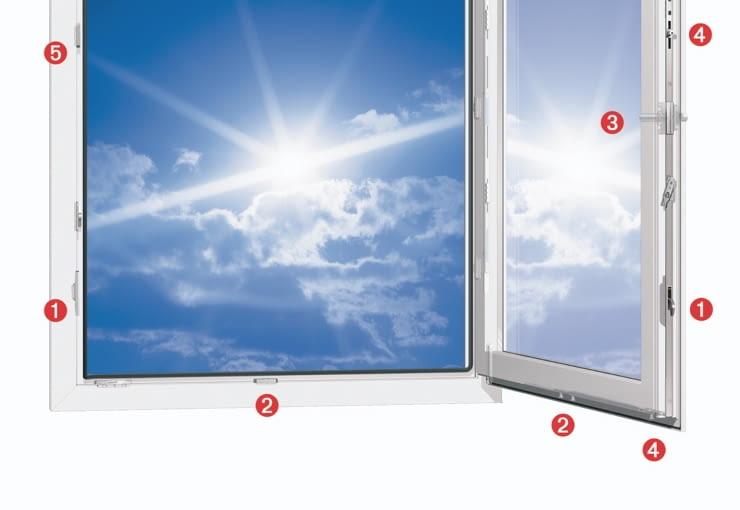 BEZPIECZNE OKNA. Rozmieszczenie okuć wzmacniających na przykładzie okna w klasie 1 1. Klamka z kluczem - jest w wyposażeniu wszystkich okien o zwiększonej odporności na włamanie. 2. Grzybkowy trzpień ryglujący. 3. Zaczep antywyważeniowy, w który wchodzi w czasie ryglowania trzpień grzybkowy. 4. Rygiel hakowy montowany w dużych oknach, np. balkonowych; stanowi dodatkowe zabezpieczenie.