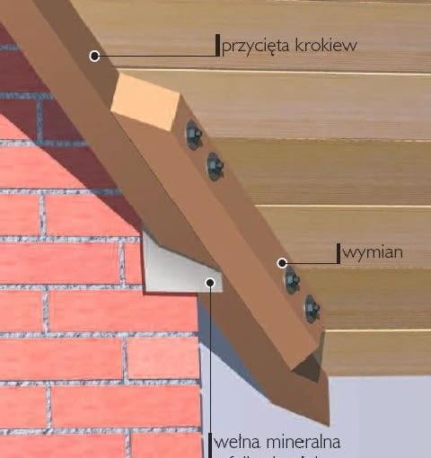 krokiew,więźba dachowa,komin