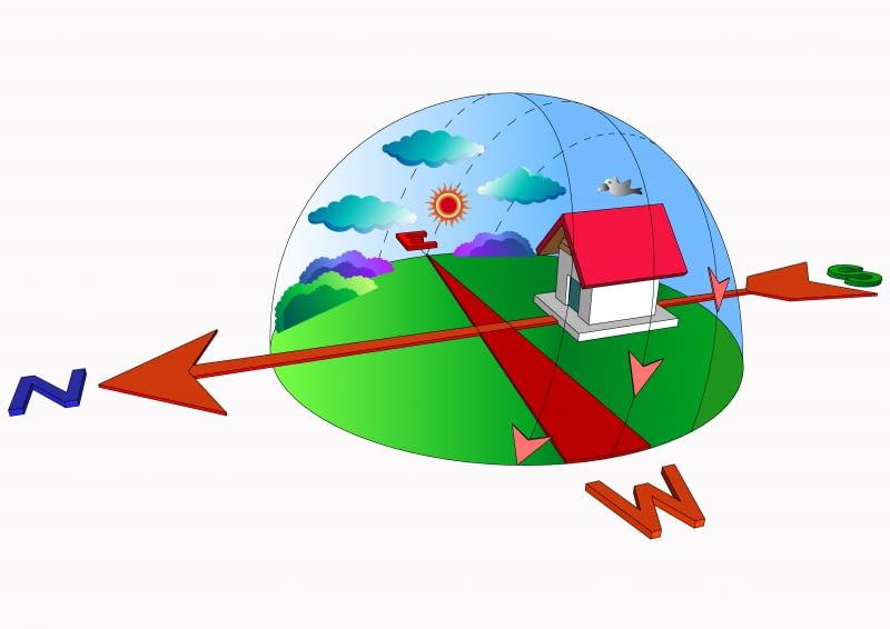 Jak wybrać właściwy projekt domu?
