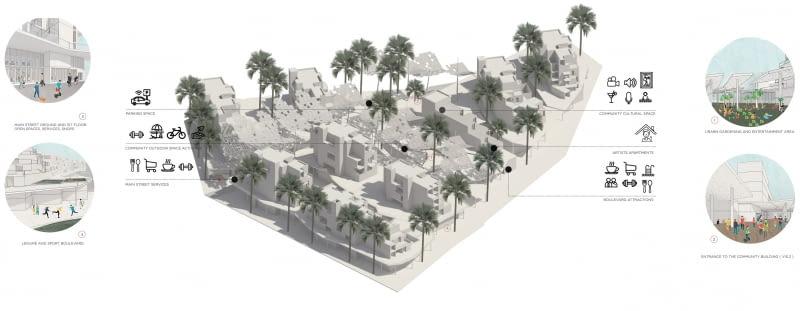 Koncepcja dubajskiego osiedla modelowego autorstwa Joanny Wnuczek.