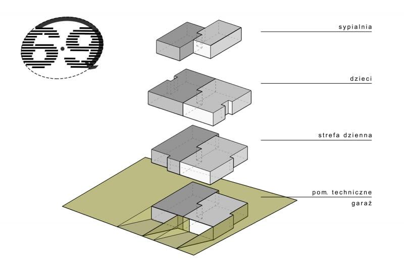 Schemat funkcjonalny domu.