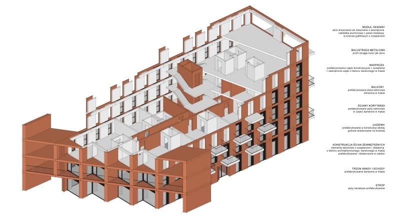 Schemat prefabrykacji budynku mieszkalnego przy ulicy Sprzecznej 4