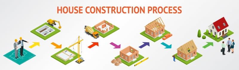 Nowoczesne rozwiązania w budownictwie