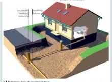 Podłączenie domu do kanalizacji bytowej