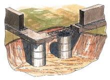 Rys 1. Posadowienie na studniach