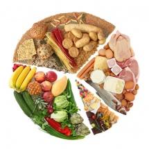 хранителна пита с зеленчуци, плодове пиле и риба на бял фон