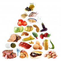 Хранителна пирамида за възрастни на бял фон