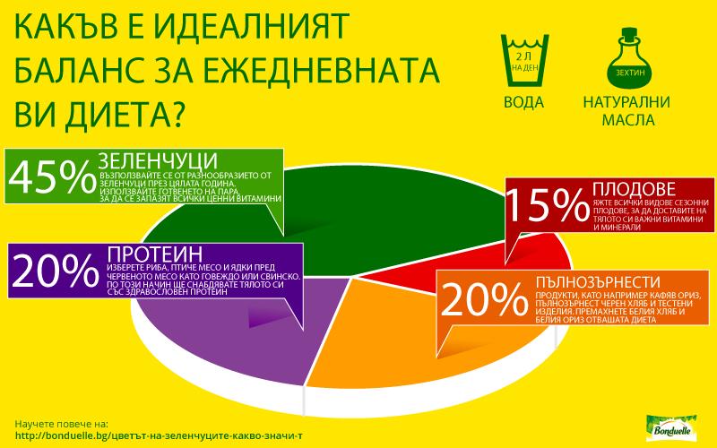 Green_Healthy_Diet-BG5