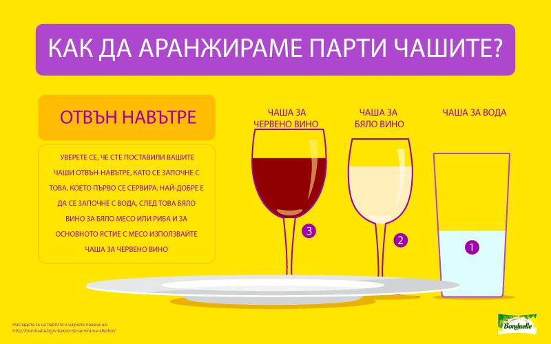 Вино на вечеря – как да го сервираме?