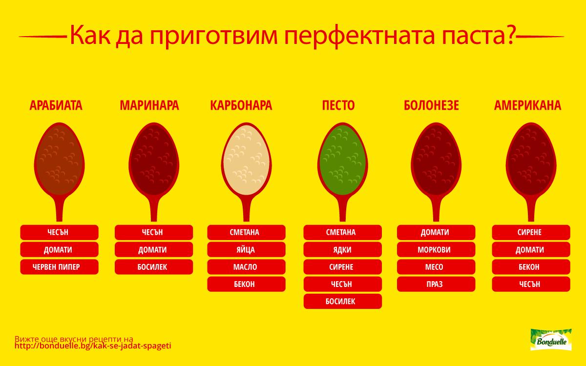 Red_Pasta-BG-pasta-souce