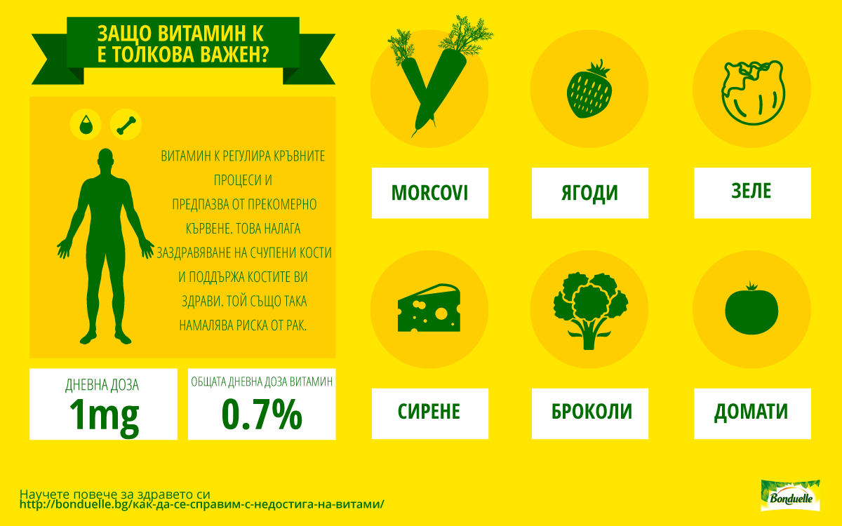 BG-Vitamin-K