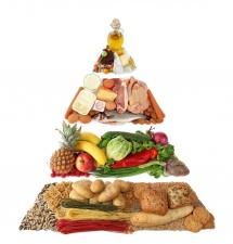 Хранителна пирамида за младежи  с плодове  на бял фон