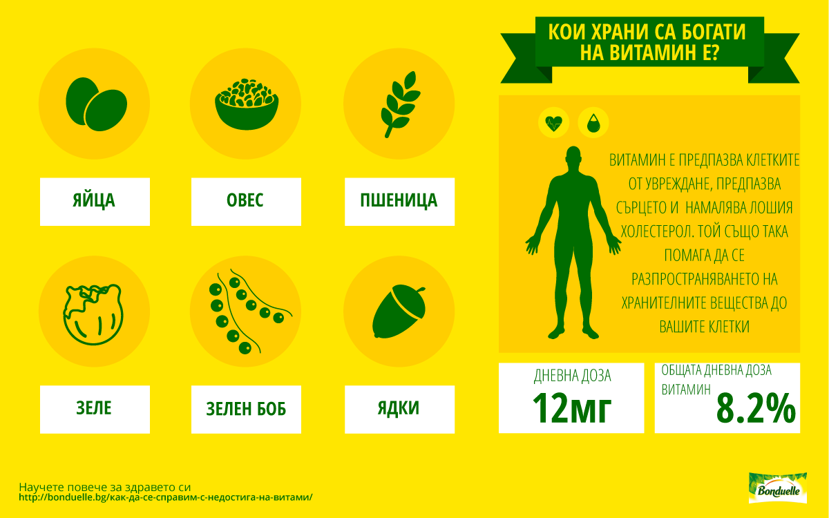 Green_Vitamines--vitamin-E-BG