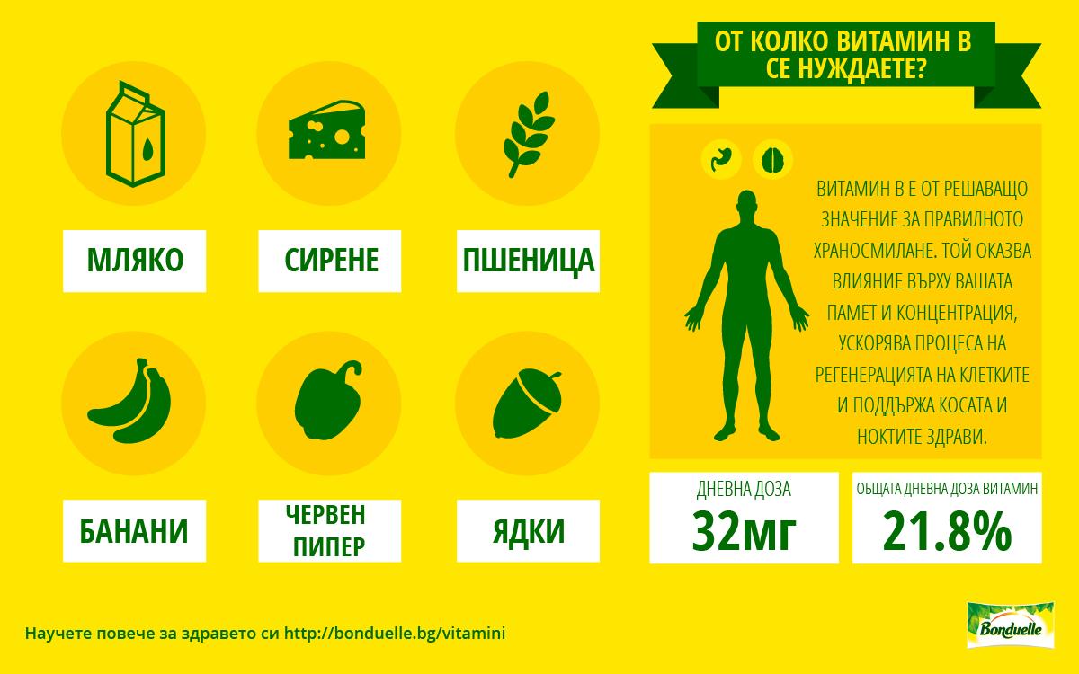 Green_Vitamines - vitamin-B-BG