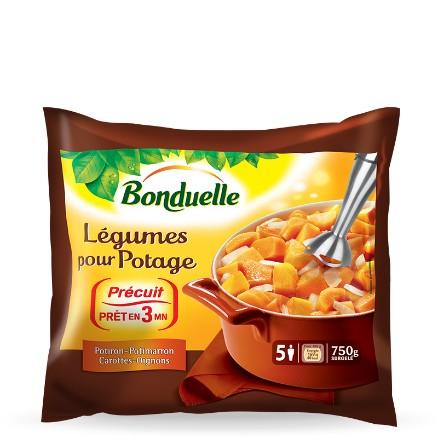 Λαχανικά για κολοκυθόσουπα. Κολοκύθα - γαλλική κολοκύθα - καρότα - κρεμμύδια
