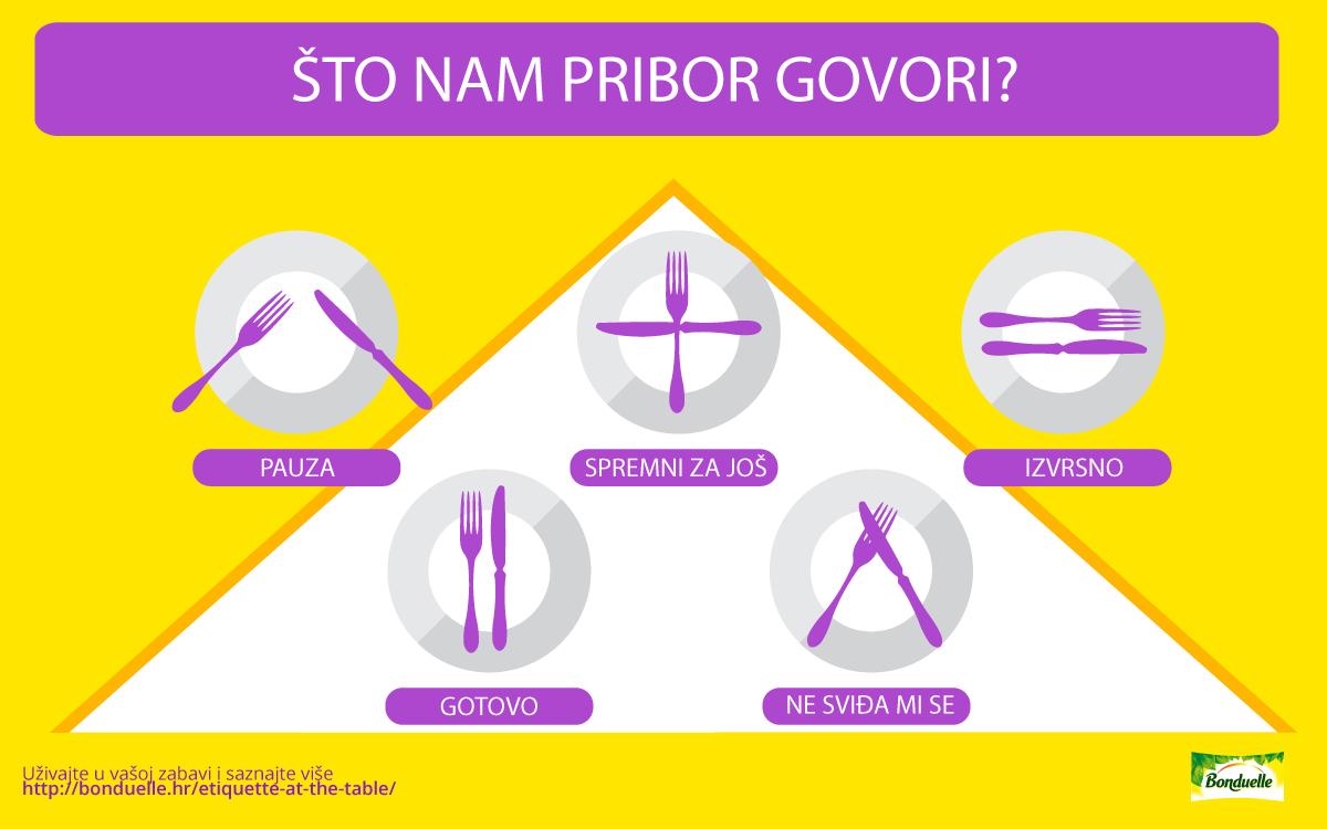 The secret language of cutlery