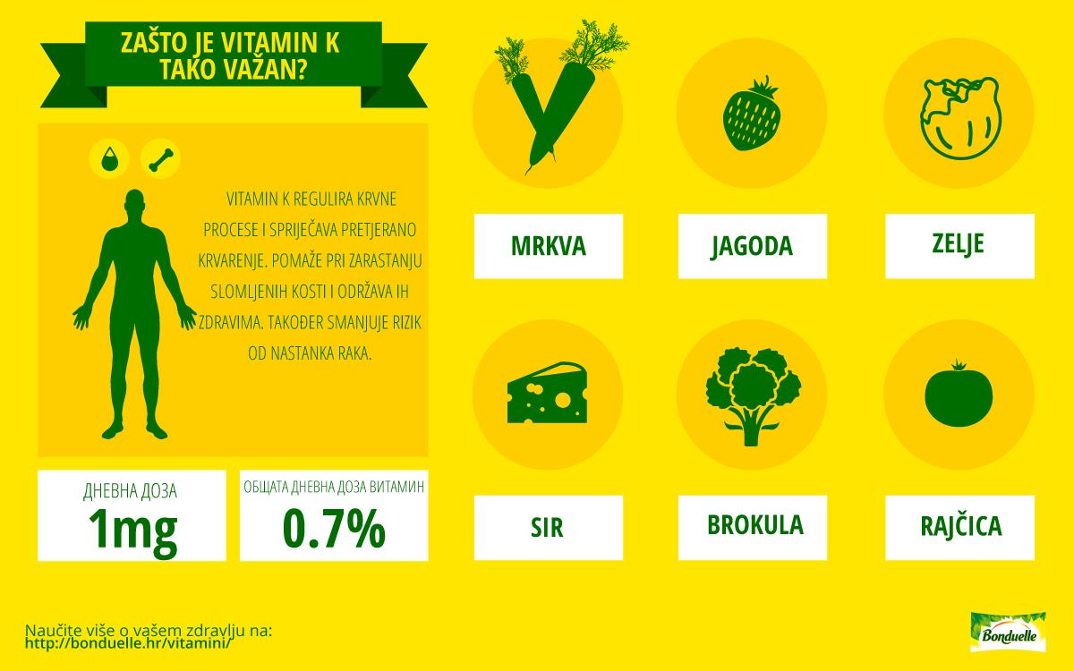 HR-Vitamin-K