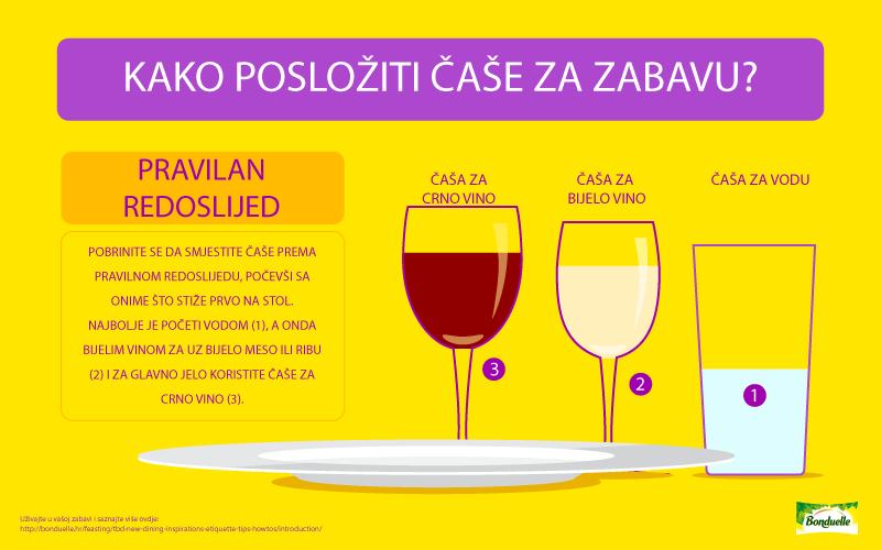 Vino za večeru – kako ga servirati?