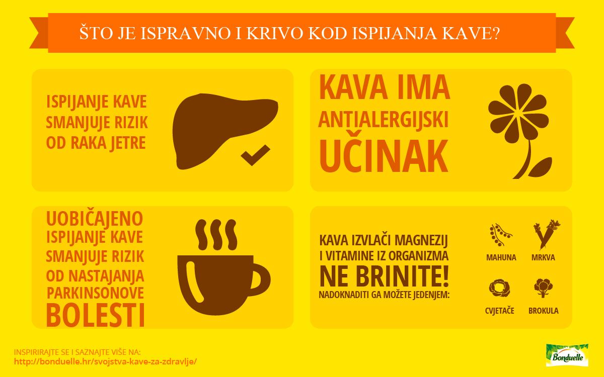Prednosti i nedostaci ispijanja kave
