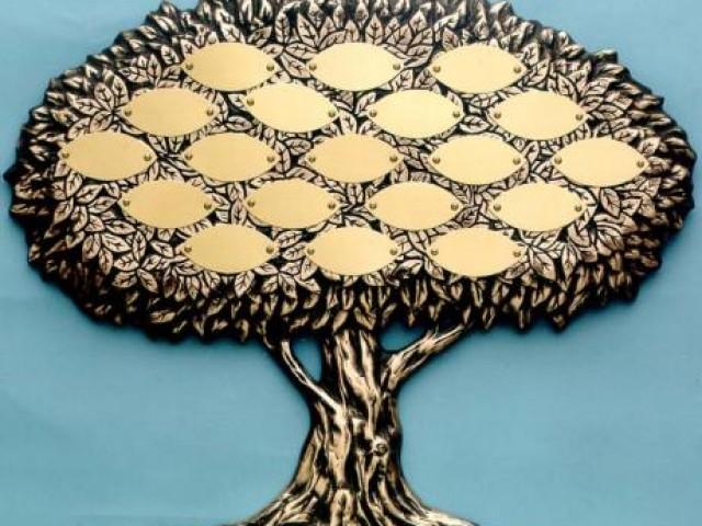 Soy ağacı oluştur