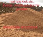 Įvairiais kiekiais: žvyras, smėlis, juodžemis, gruntas-0
