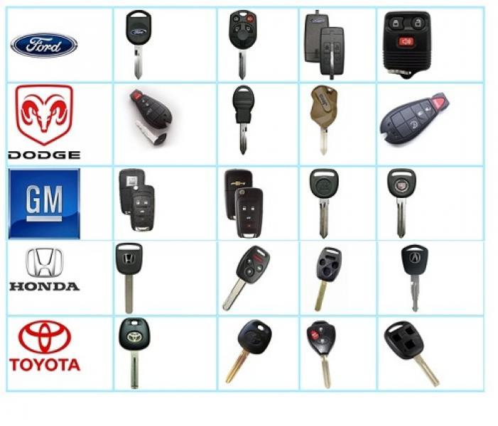 Automobilio atrakinimas, raktų gamyba-3